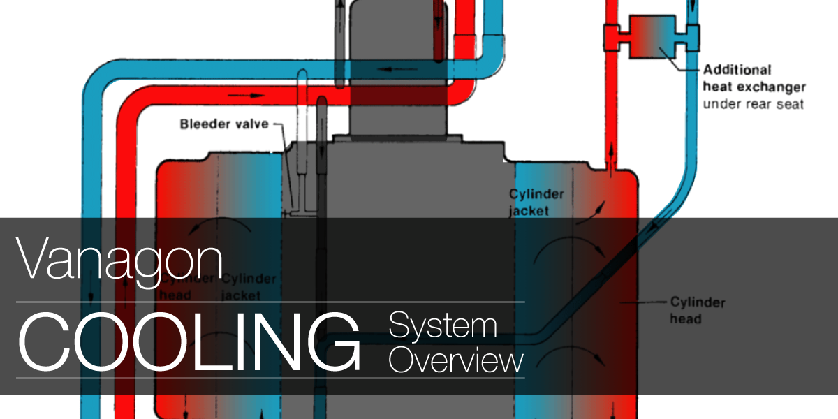 vw bus heater diagram vanagon cooling system overview camp westfalia  vanagon cooling system overview camp