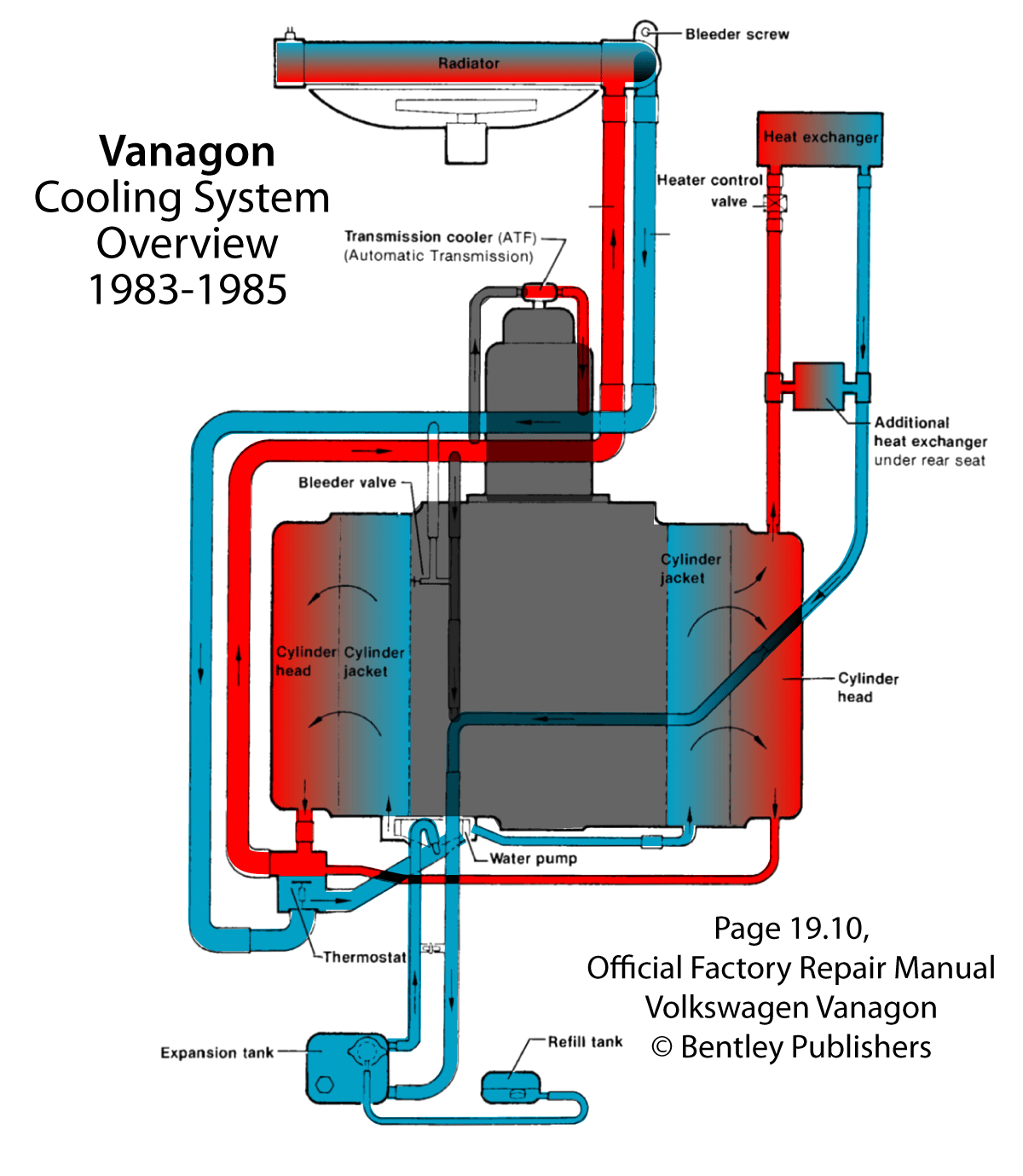 Vw Vanagon Engine Diagram
